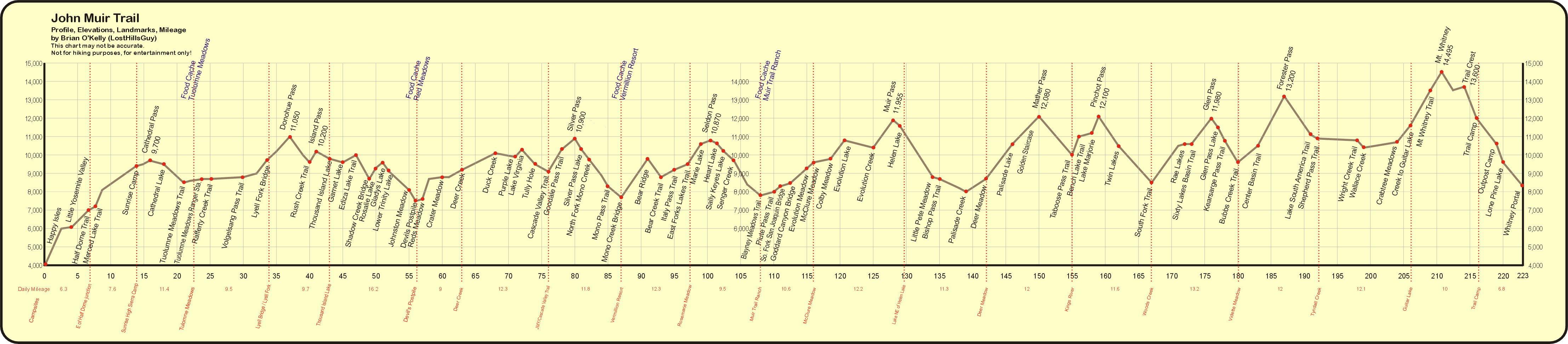 JMT maps and books - Pacific Crest Trail Association